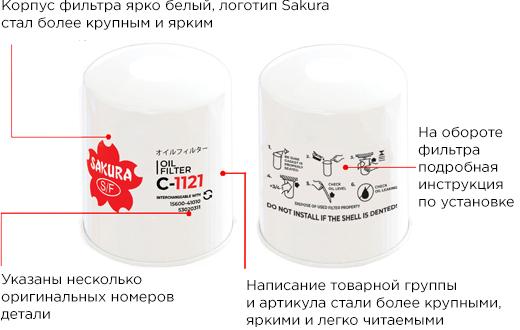 Новый дизайн фильтров SAKURA